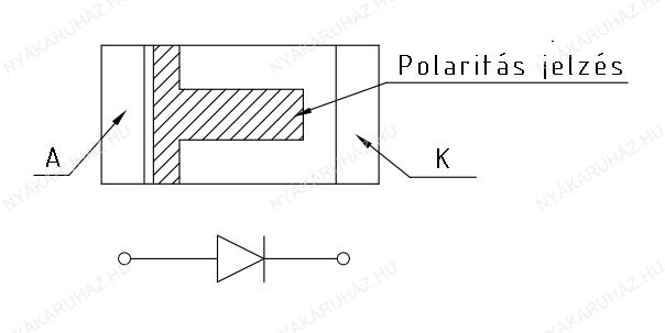 led_polaritas